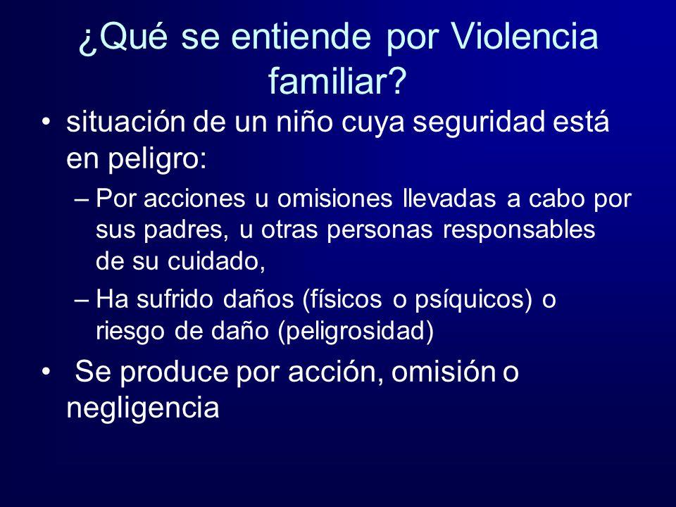 Maltrato vs violencia familiar ppt descargar for Que se entiende por arquitectura