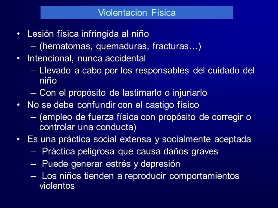 Violentacion Física Lesión física infringida al niño. (hematomas, quemaduras, fracturas…) Intencional, nunca accidental.
