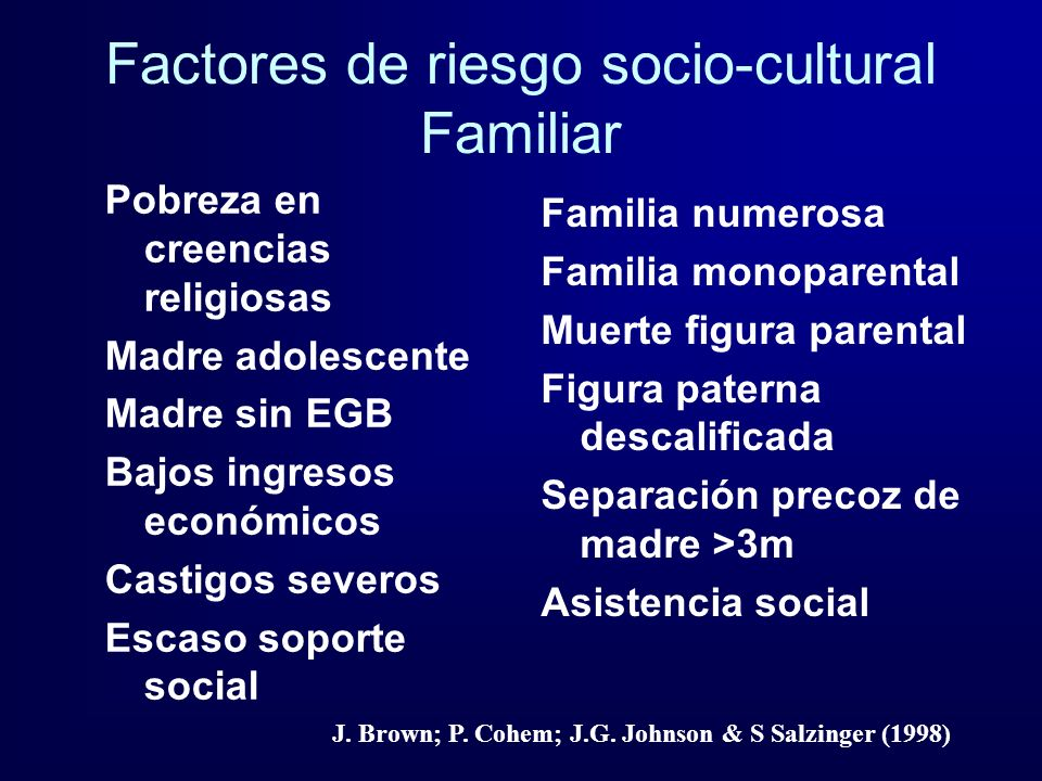 Factores de riesgo socio-cultural Familiar