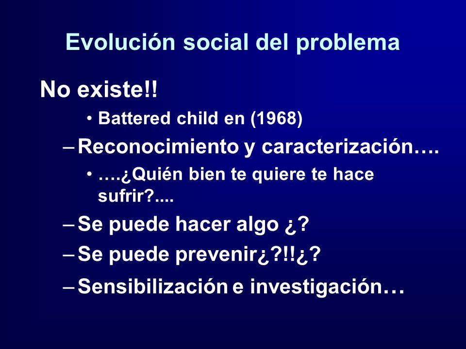 Evolución social del problema