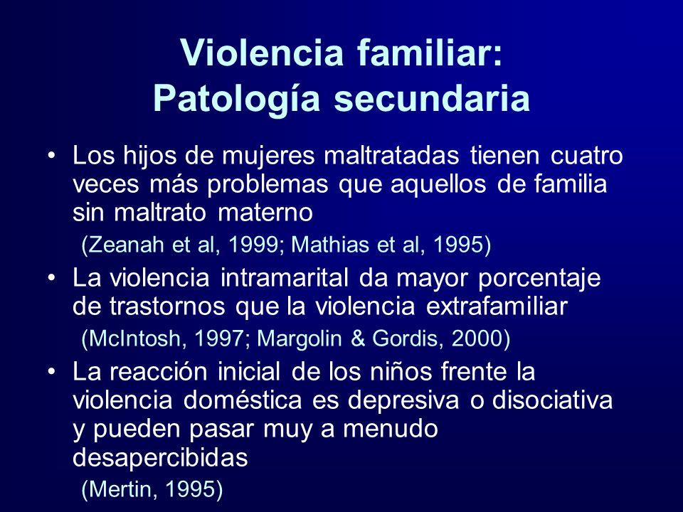 Violencia familiar: Patología secundaria