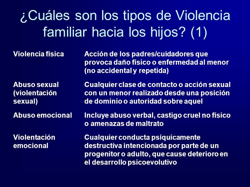 ¿Cuáles son los tipos de Violencia familiar hacia los hijos (1)