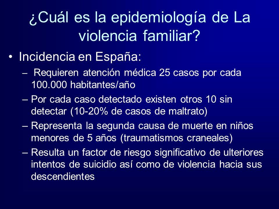 ¿Cuál es la epidemiología de La violencia familiar