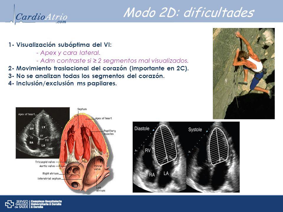 Modo 2D: dificultades - Apex y cara lateral.