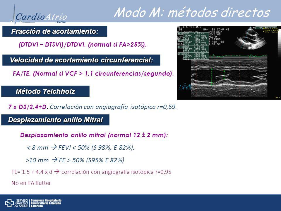 Modo M: métodos directos