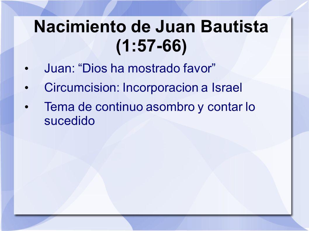 Nacimiento de Juan Bautista (1:57-66)