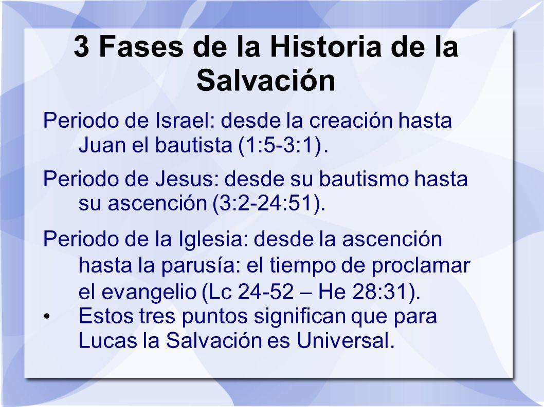 3 Fases de la Historia de la Salvación