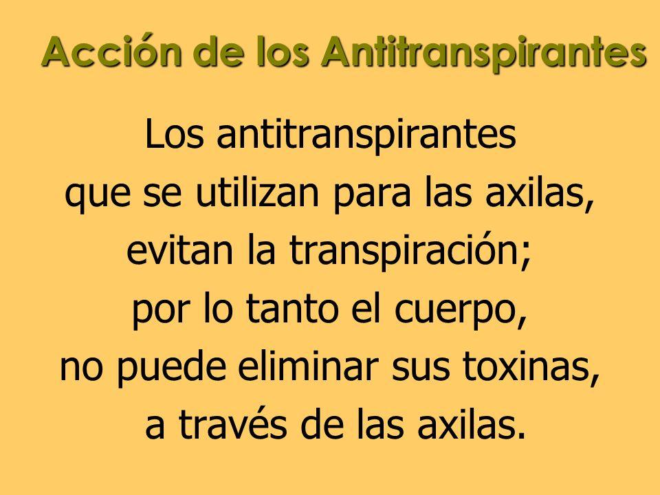 Acción de los Antitranspirantes