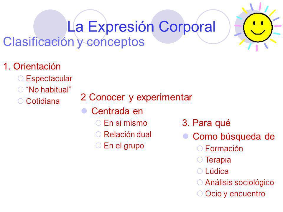 La Expresión Corporal Clasificación y conceptos