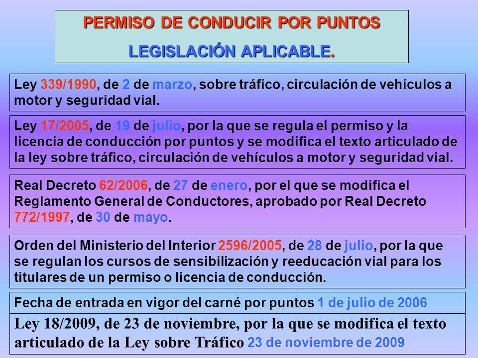 PERMISO DE CONDUCIR POR PUNTOS LEGISLACIÓN APLICABLE.