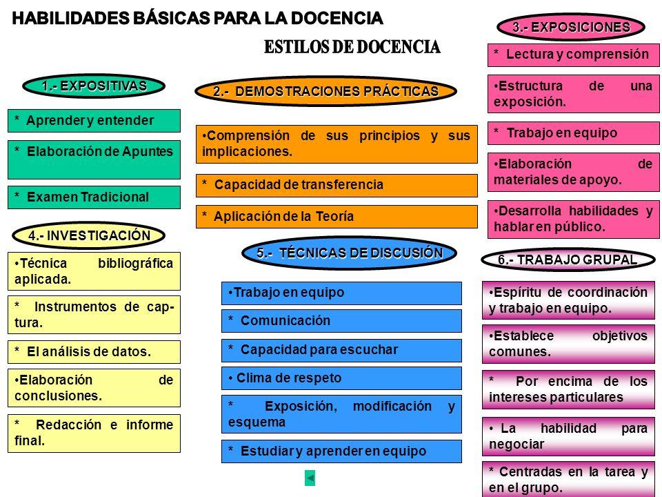 HABILIDADES BÁSICAS PARA LA DOCENCIA