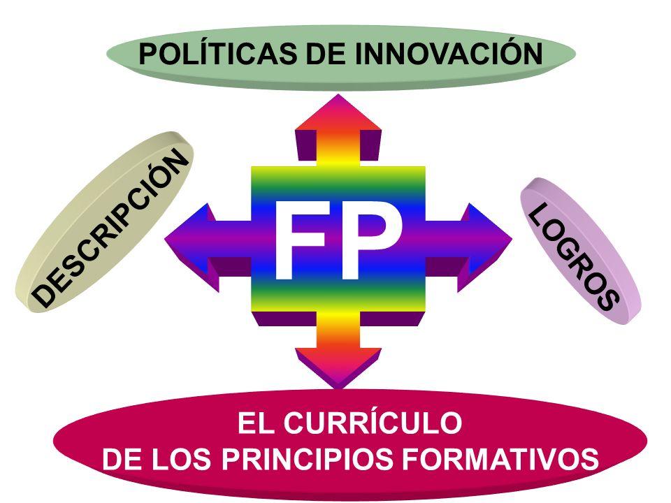 POLÍTICAS DE INNOVACIÓN DE LOS PRINCIPIOS FORMATIVOS