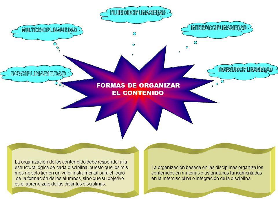 FORMAS DE ORGANIZAR EL CONTENIDO