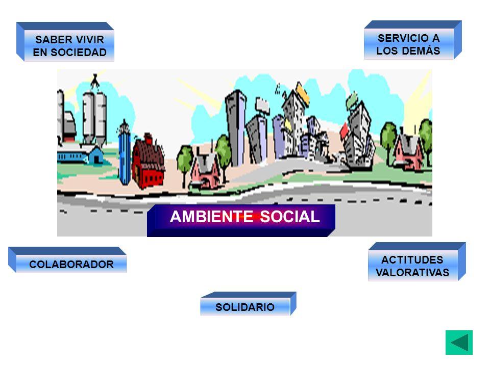 SABER VIVIR EN SOCIEDAD ACTITUDES VALORATIVAS