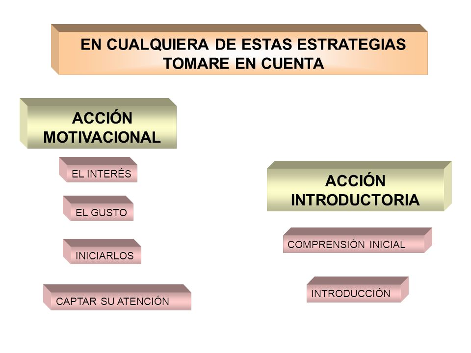 EN CUALQUIERA DE ESTAS ESTRATEGIAS TOMARE EN CUENTA