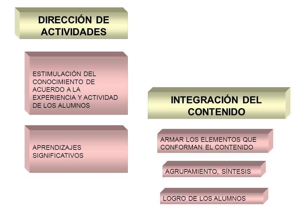 DIRECCIÓN DE ACTIVIDADES INTEGRACIÓN DEL CONTENIDO