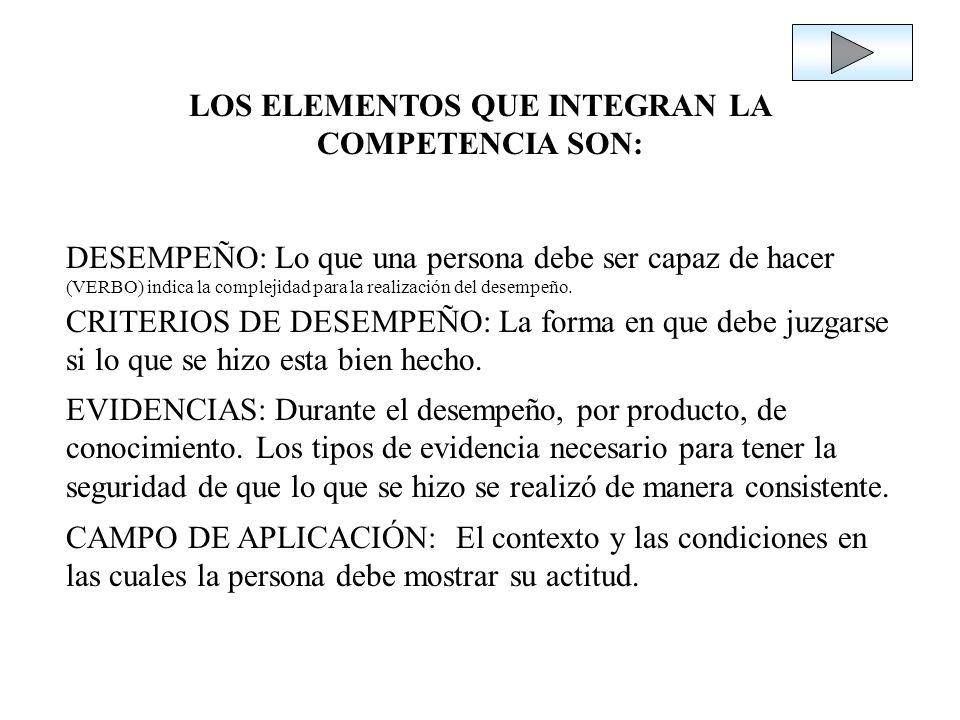 LOS ELEMENTOS QUE INTEGRAN LA COMPETENCIA SON: