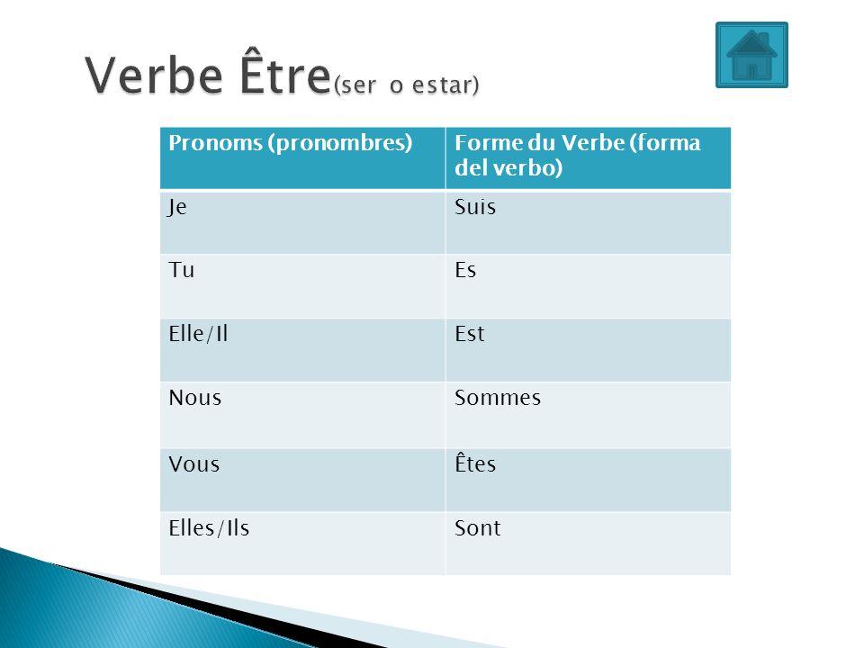 Verbe Être(ser o estar)