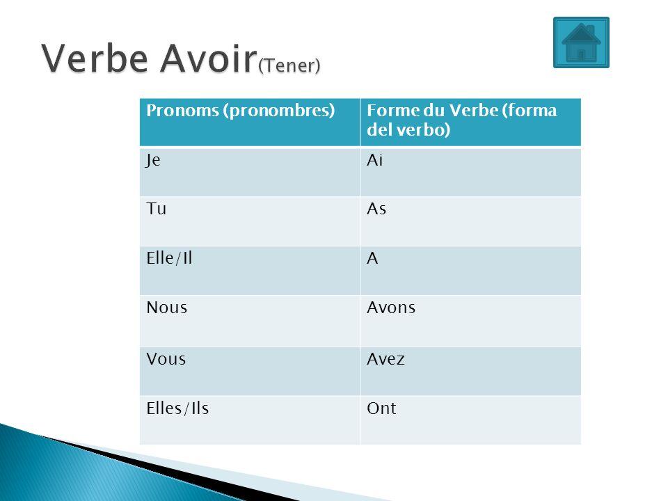 Verbe Avoir(Tener) Pronoms (pronombres)