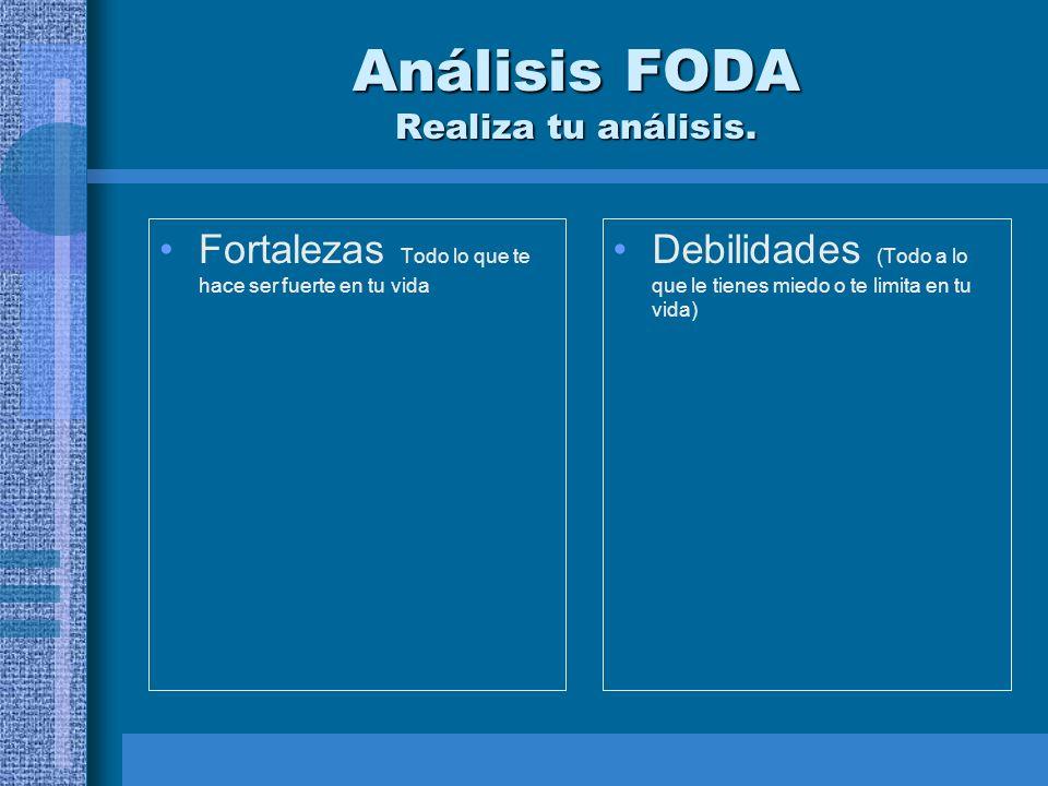 Análisis FODA Realiza tu análisis.
