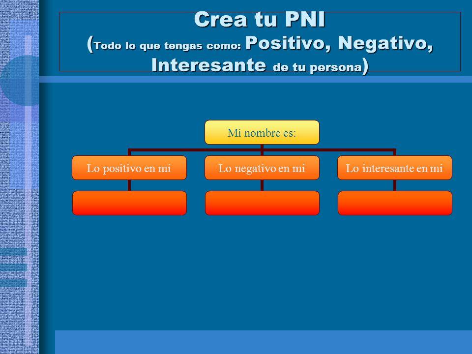 Crea tu PNI (Todo lo que tengas como: Positivo, Negativo, Interesante de tu persona)