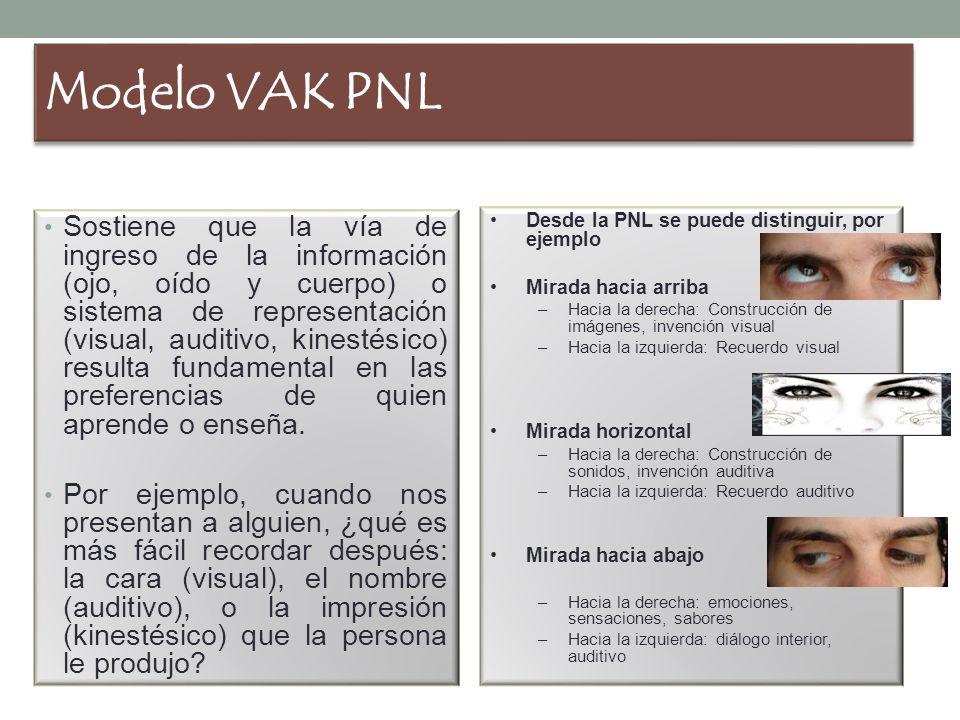 Modelo VAK PNL