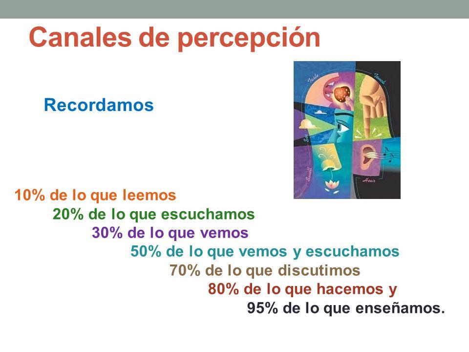 Canales de percepción Recordamos 10% de lo que leemos
