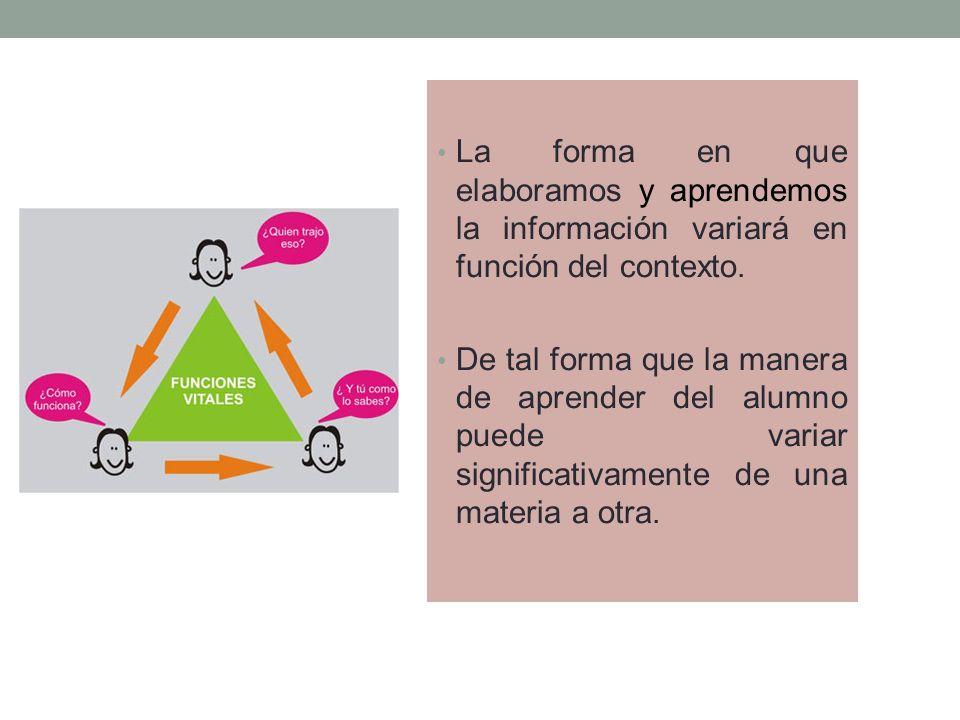 La forma en que elaboramos y aprendemos la información variará en función del contexto.