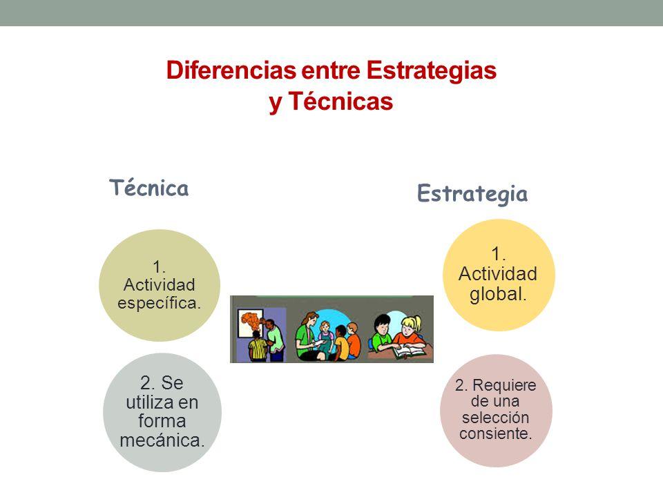 Diferencias entre Estrategias y Técnicas