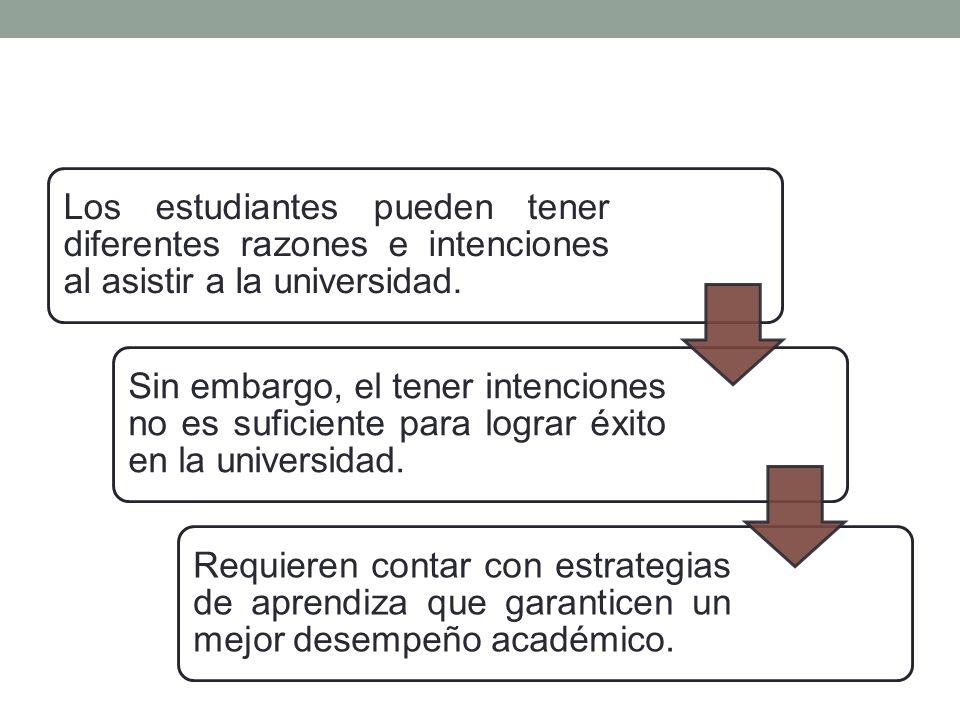 Los estudiantes pueden tener diferentes razones e intenciones al asistir a la universidad.