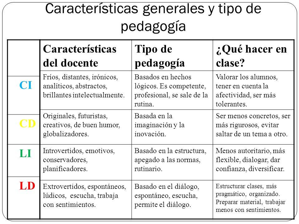 Características generales y tipo de pedagogía
