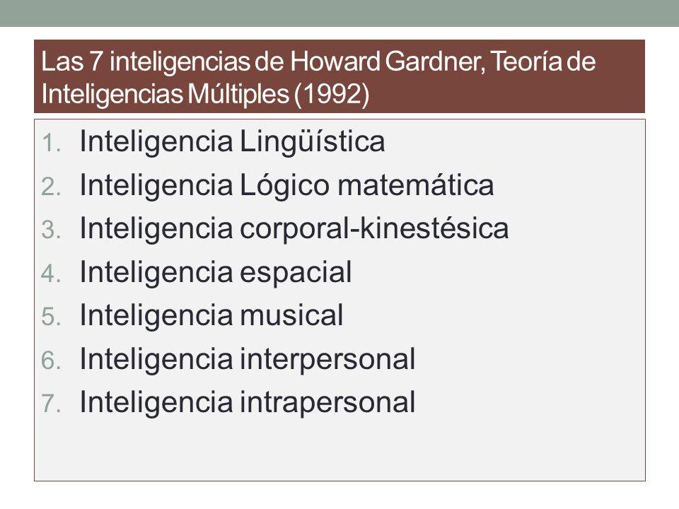 Inteligencia Lingüística Inteligencia Lógico matemática