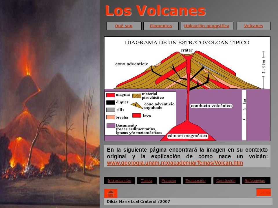 Los Volcanes Qué son. Elementos. Ubicación geográfica. Volcanes.