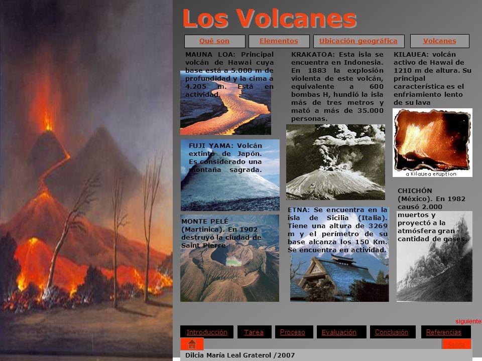 Los Volcanes Qué son Elementos Ubicación geográfica Volcanes