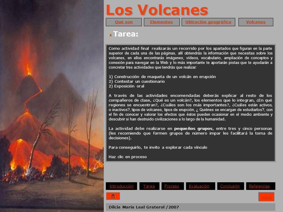 Los Volcanes Tarea: Inicio Ayuda Salida Qué son Elementos