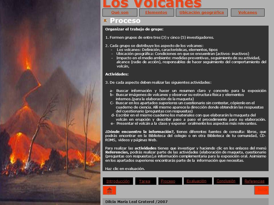 Los Volcanes Proceso Inicio Ayuda Salida Qué son Elementos