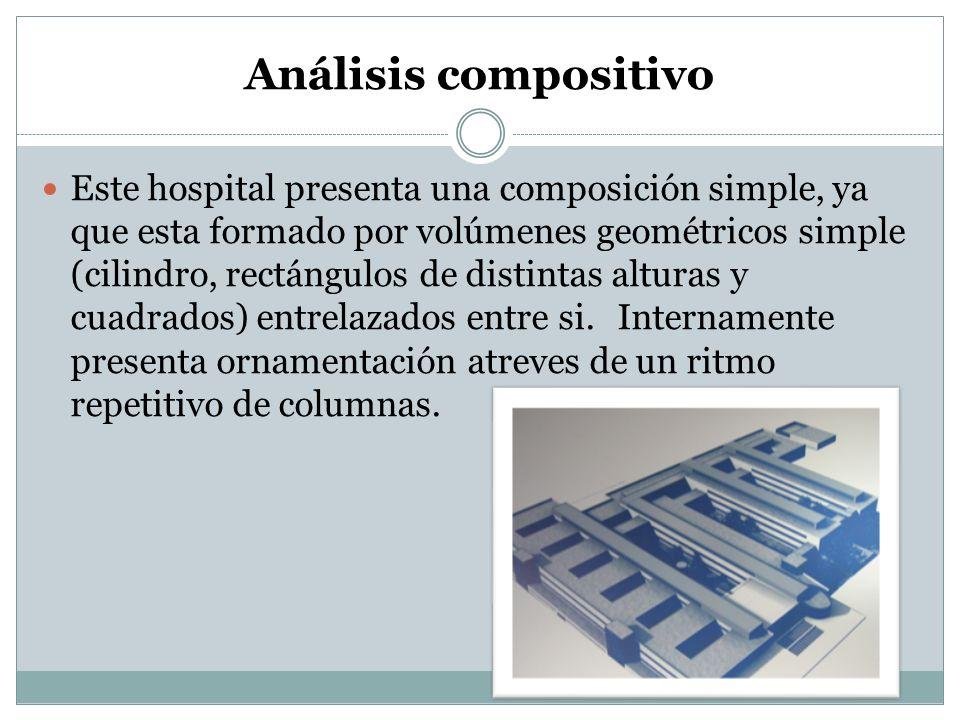 Análisis compositivo
