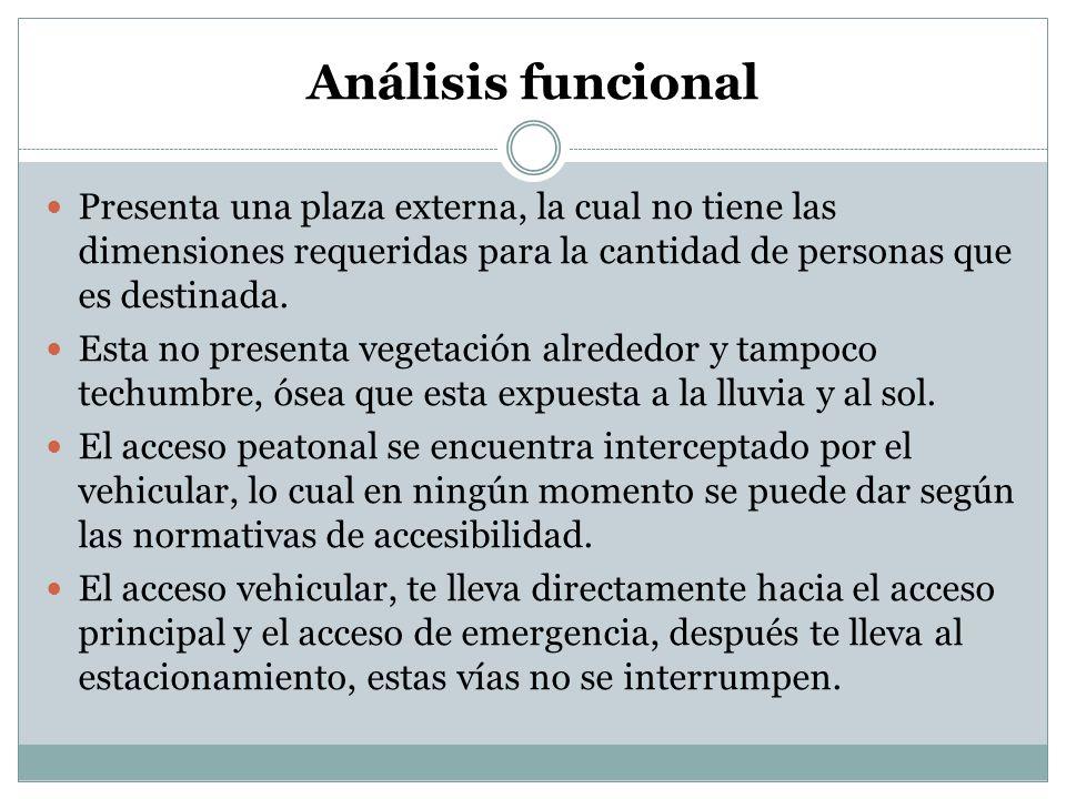 Análisis funcional Presenta una plaza externa, la cual no tiene las dimensiones requeridas para la cantidad de personas que es destinada.