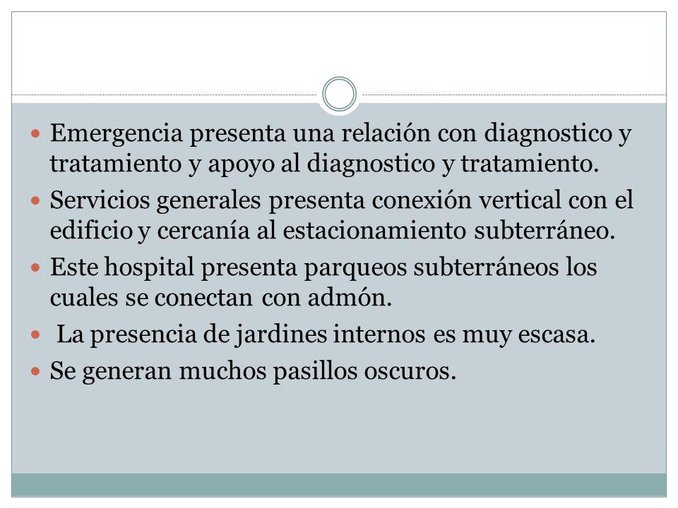 Emergencia presenta una relación con diagnostico y tratamiento y apoyo al diagnostico y tratamiento.