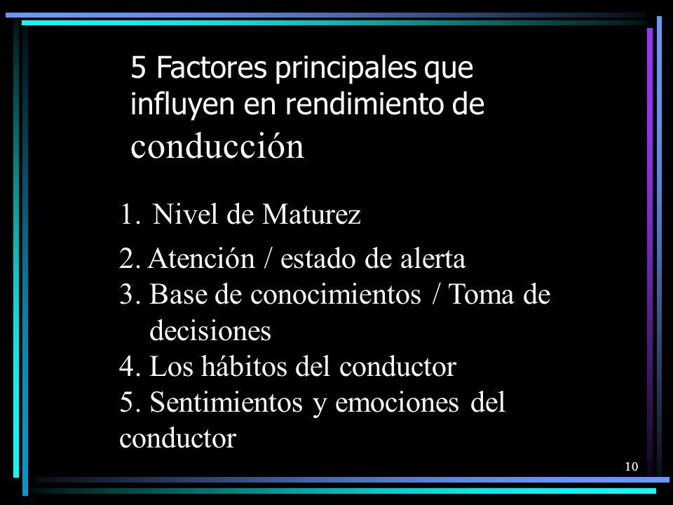 conducción 5 Factores principales que influyen en rendimiento de