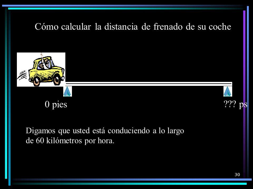 Cómo calcular la distancia de frenado de su coche