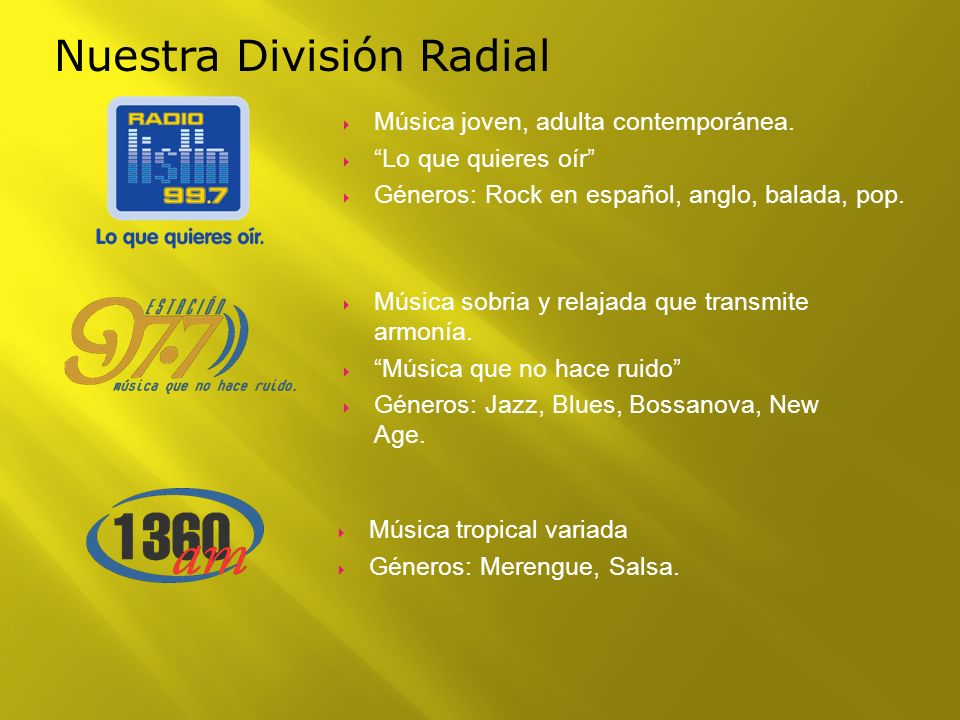 Nuestra División Radial