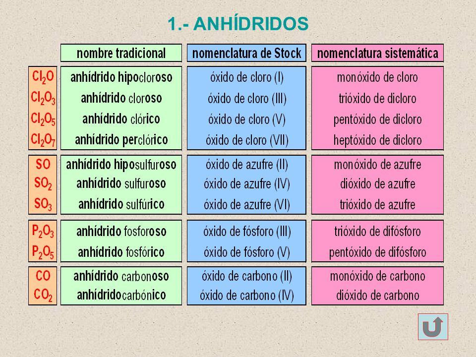 1.- ANHÍDRIDOS