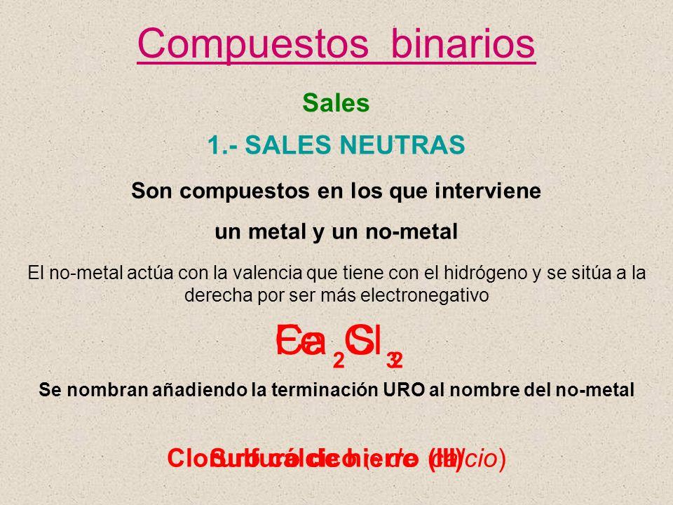 Compuestos binarios Ca Fe Cl S Sales 1.- SALES NEUTRAS
