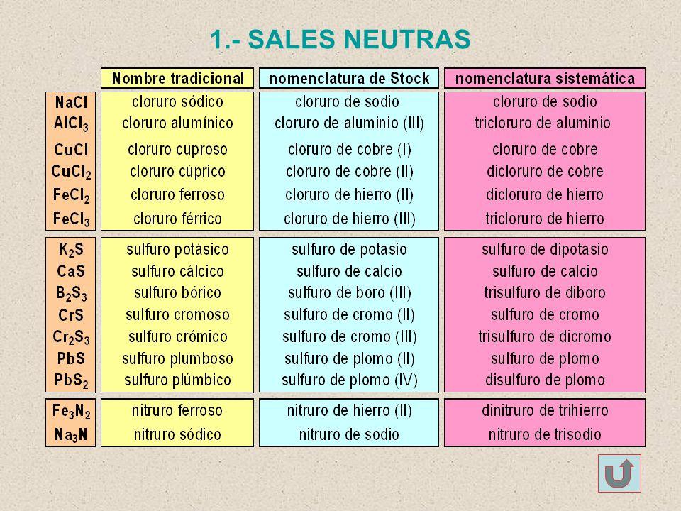 1.- SALES NEUTRAS