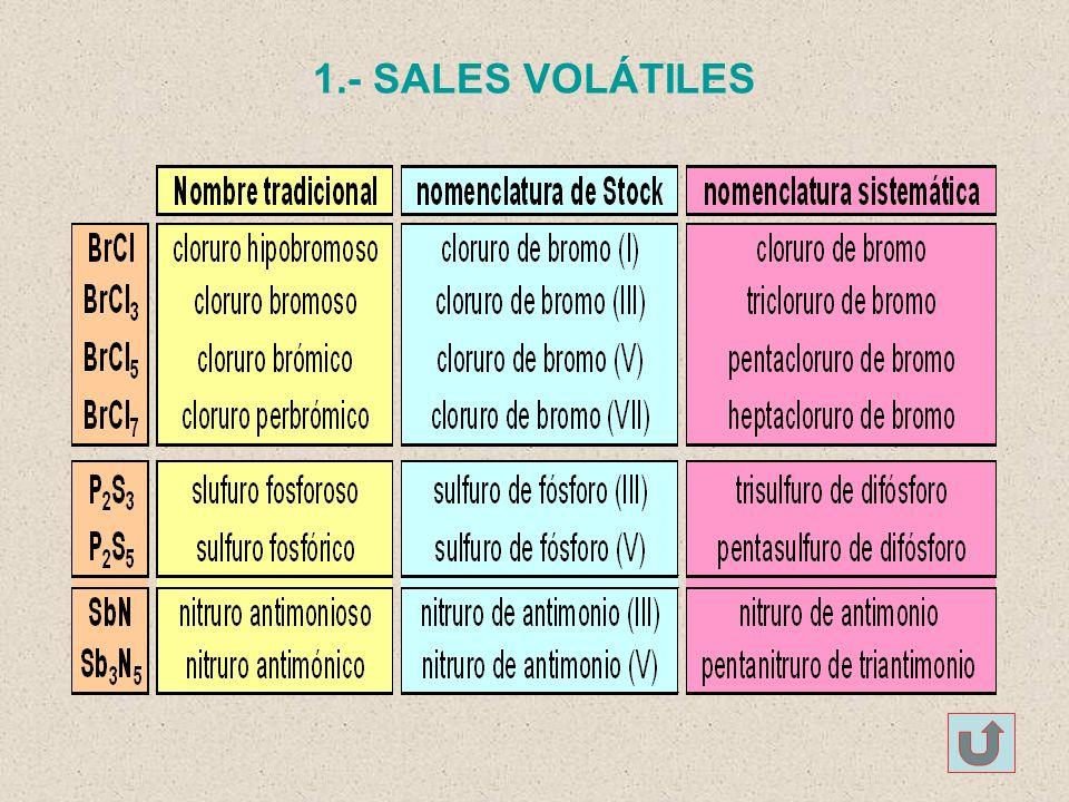 1.- SALES VOLÁTILES