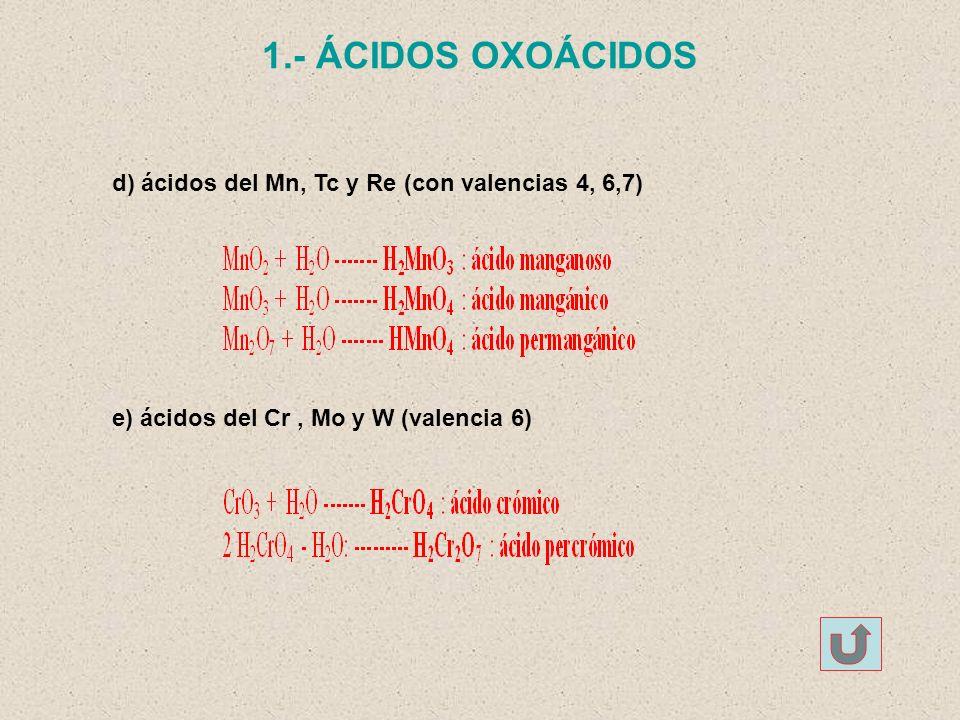 1.- ÁCIDOS OXOÁCIDOS d) ácidos del Mn, Tc y Re (con valencias 4, 6,7)