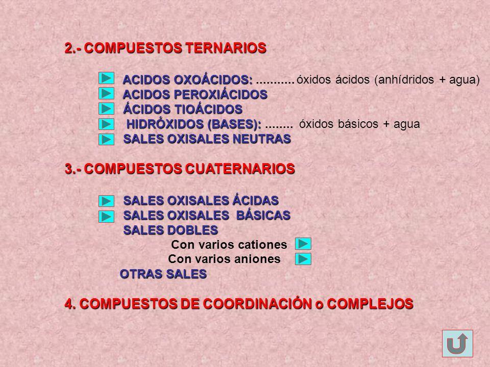 2.- COMPUESTOS TERNARIOS