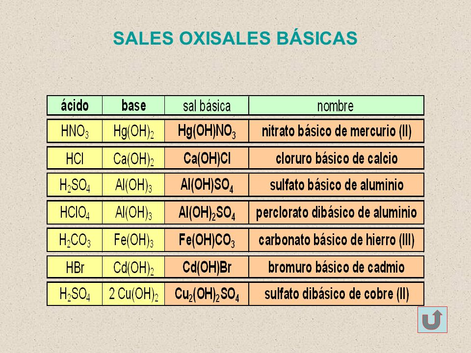 SALES OXISALES BÁSICAS