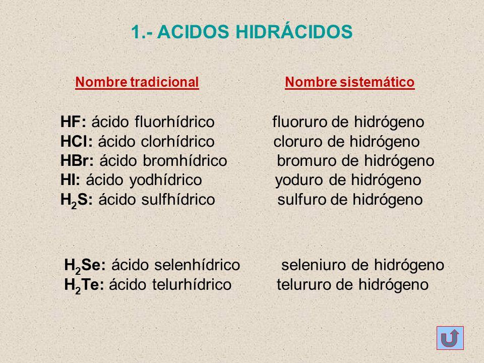1.- ACIDOS HIDRÁCIDOS HF: ácido fluorhídrico fluoruro de hidrógeno